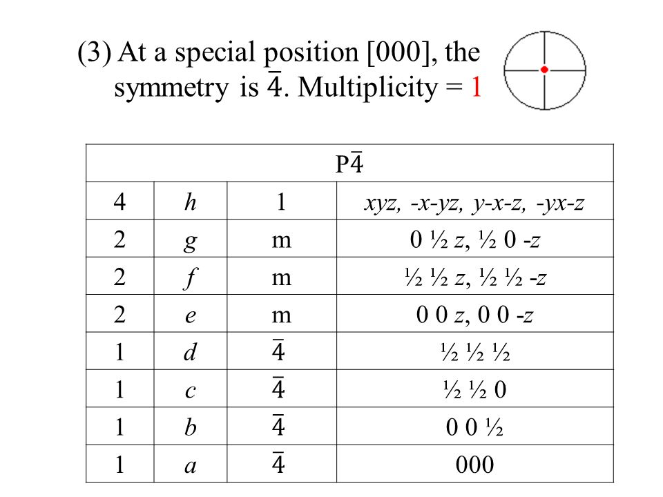 (3) At a special position [000], the symmetry is 4 . Multiplicity = 1